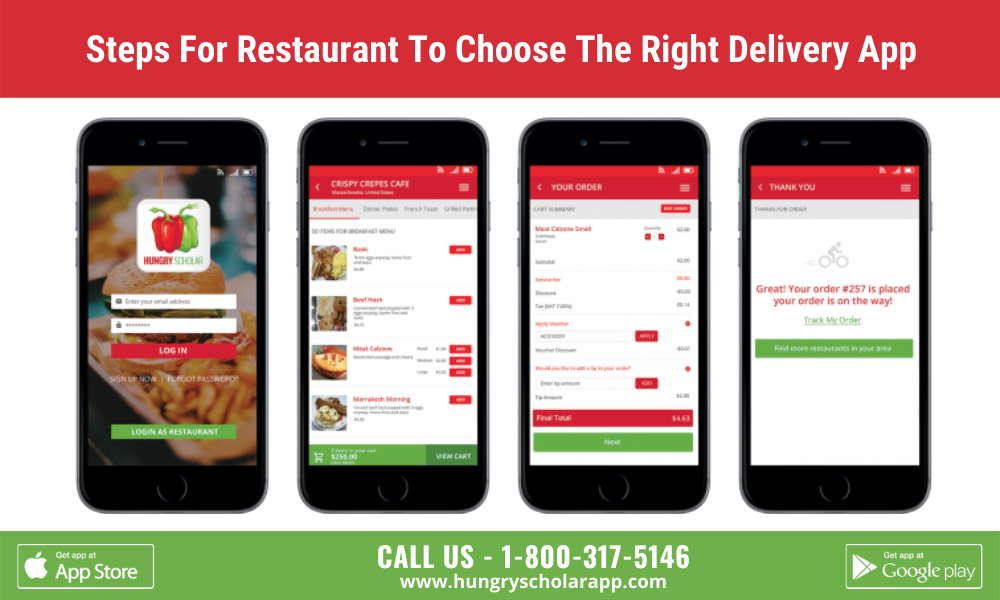 Restaurant To Choose The Right Delivery App